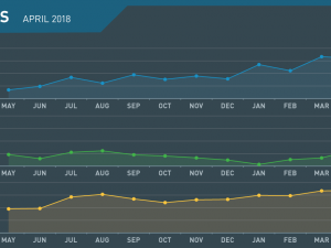 ILS Monthly Review May 2018