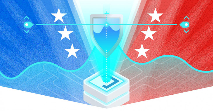 US Elections 2020: FX Options